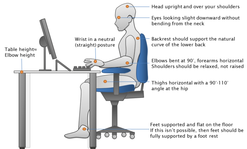 office chair reduce back pain