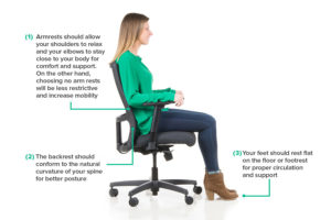 office chairs functions