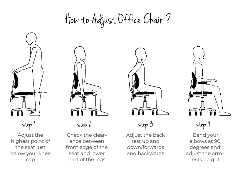 how to adjust office chair ergonomically infographic