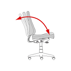 seat tilt adjustment mechanism