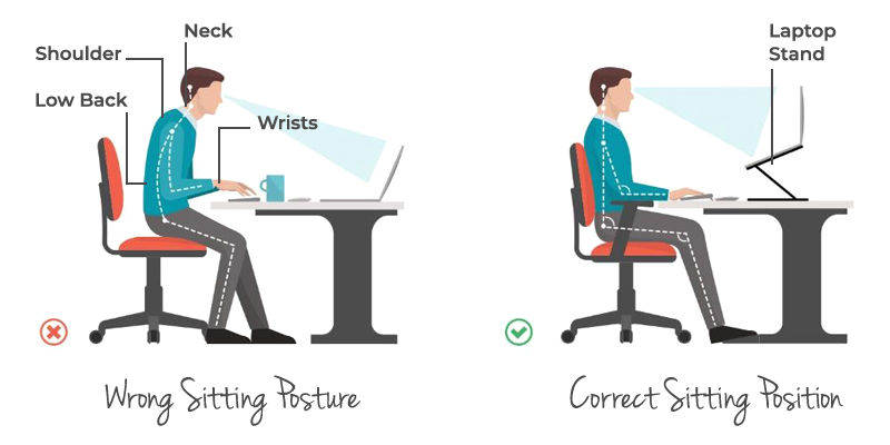 benefits of laptop stands infographic